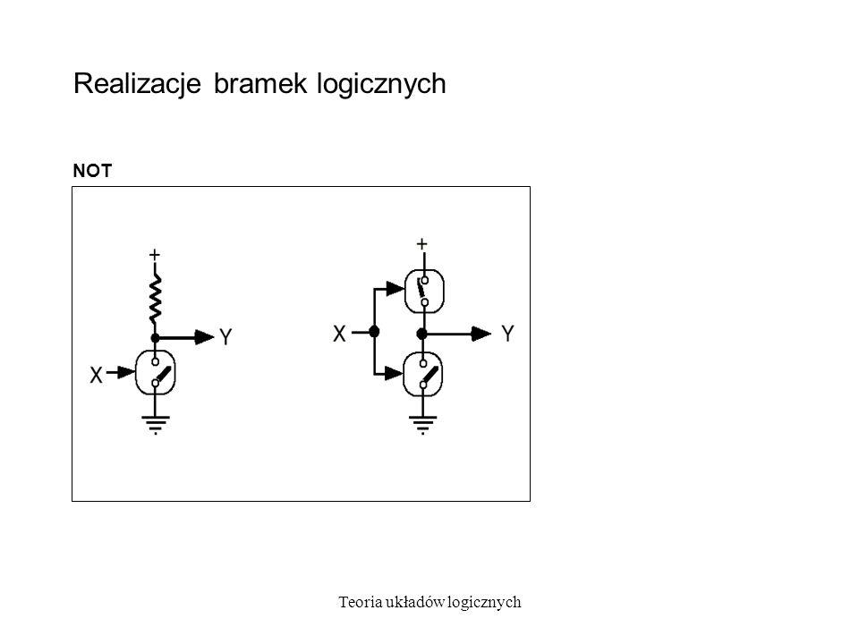 Teoria układów logicznych Realizacje bramek logicznych NOT