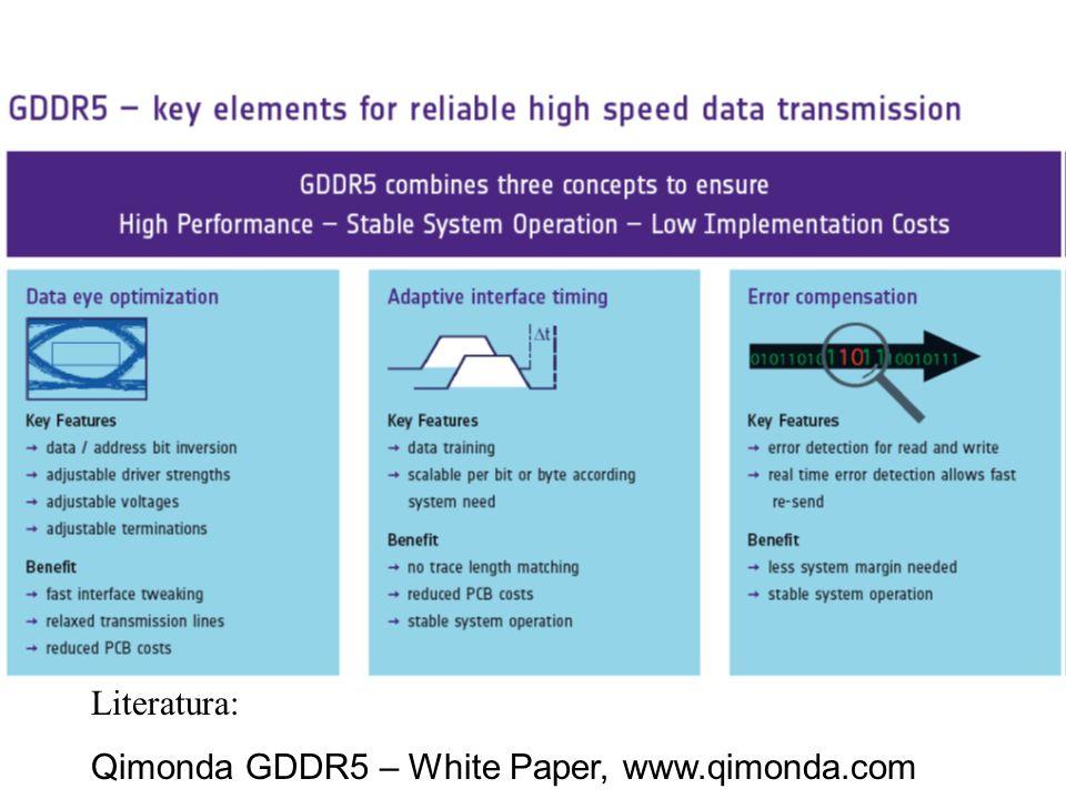 Literatura: Qimonda GDDR5 – White Paper, www.qimonda.com