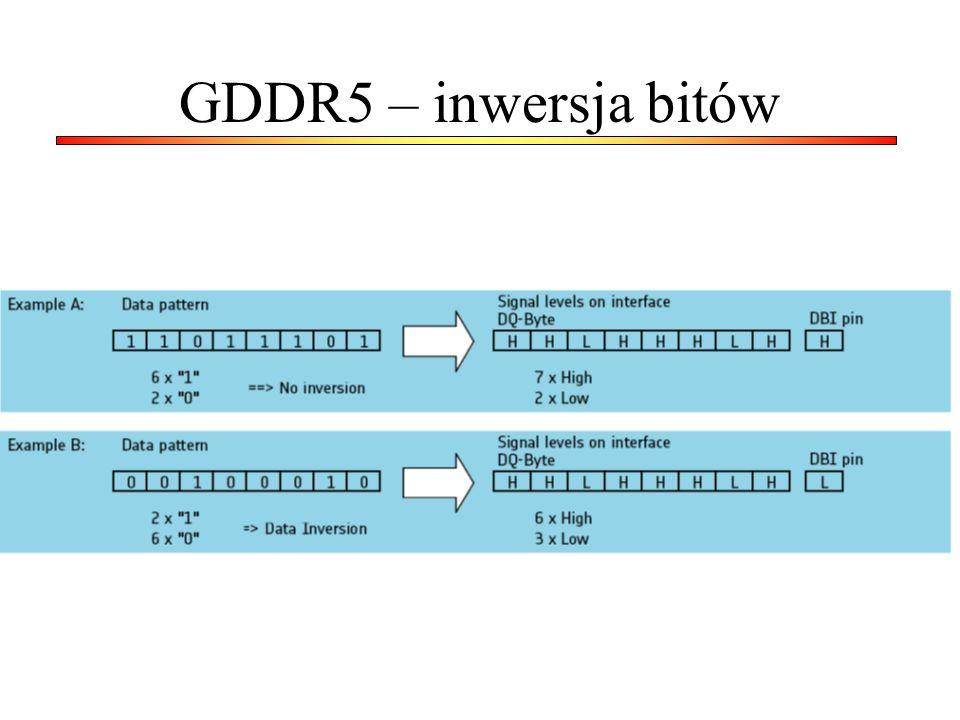 GDDR5 – inwersja bitów