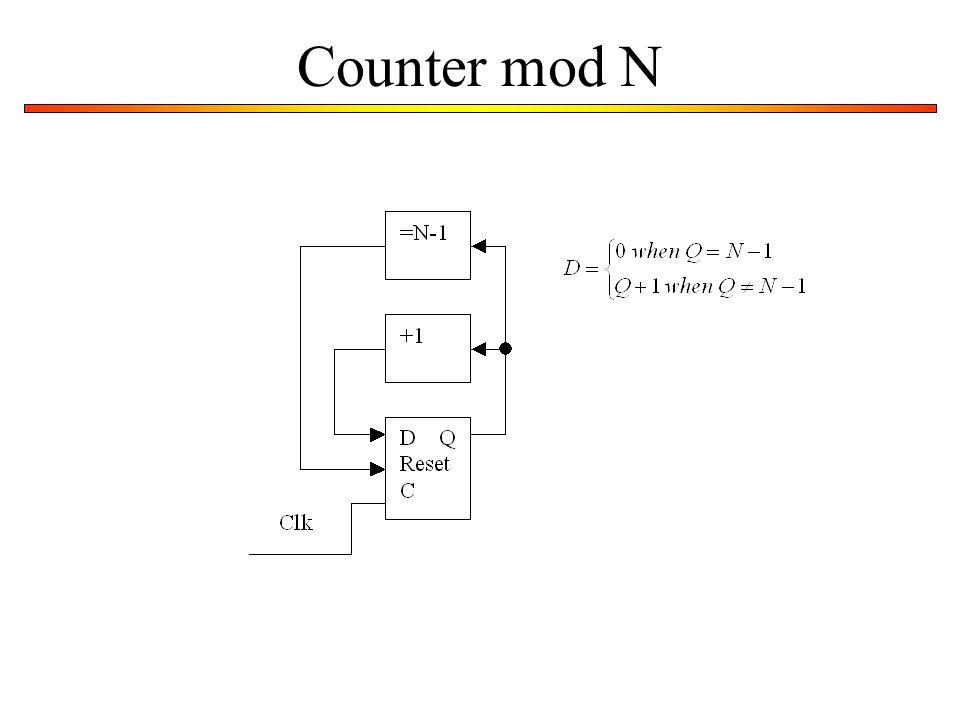 Counter mod N