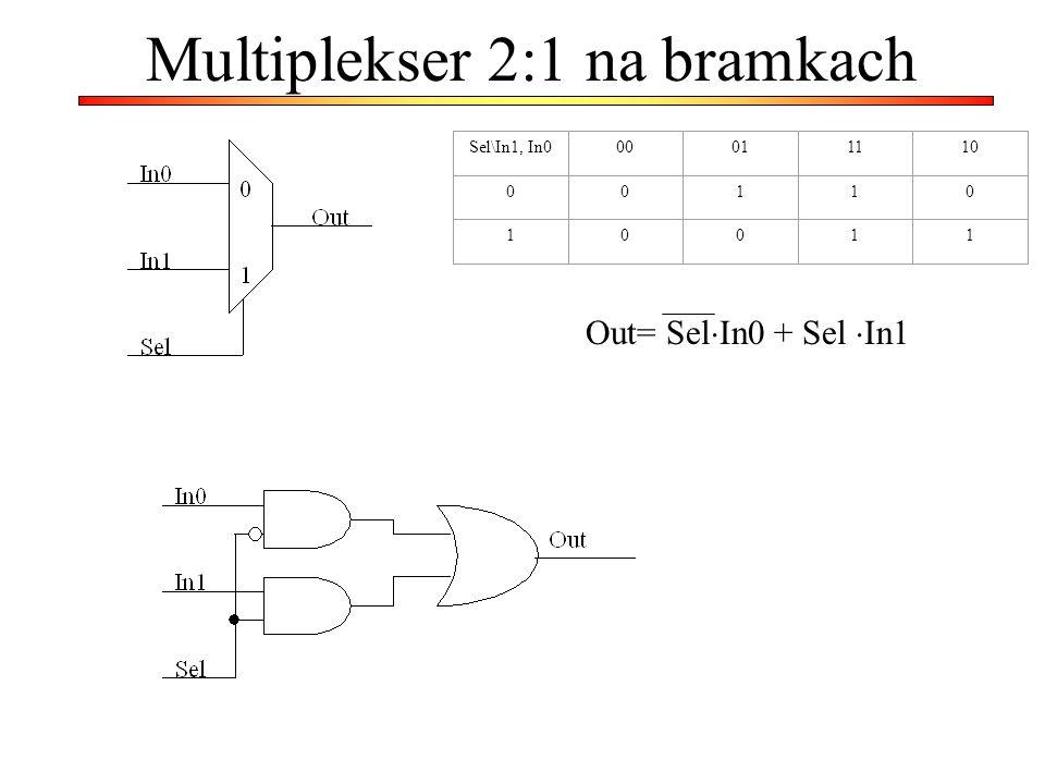 Multiplekser 2:1 na bramkach Sel\In1, In000011110 00110 10011 Out= Sel In0 + Sel In1