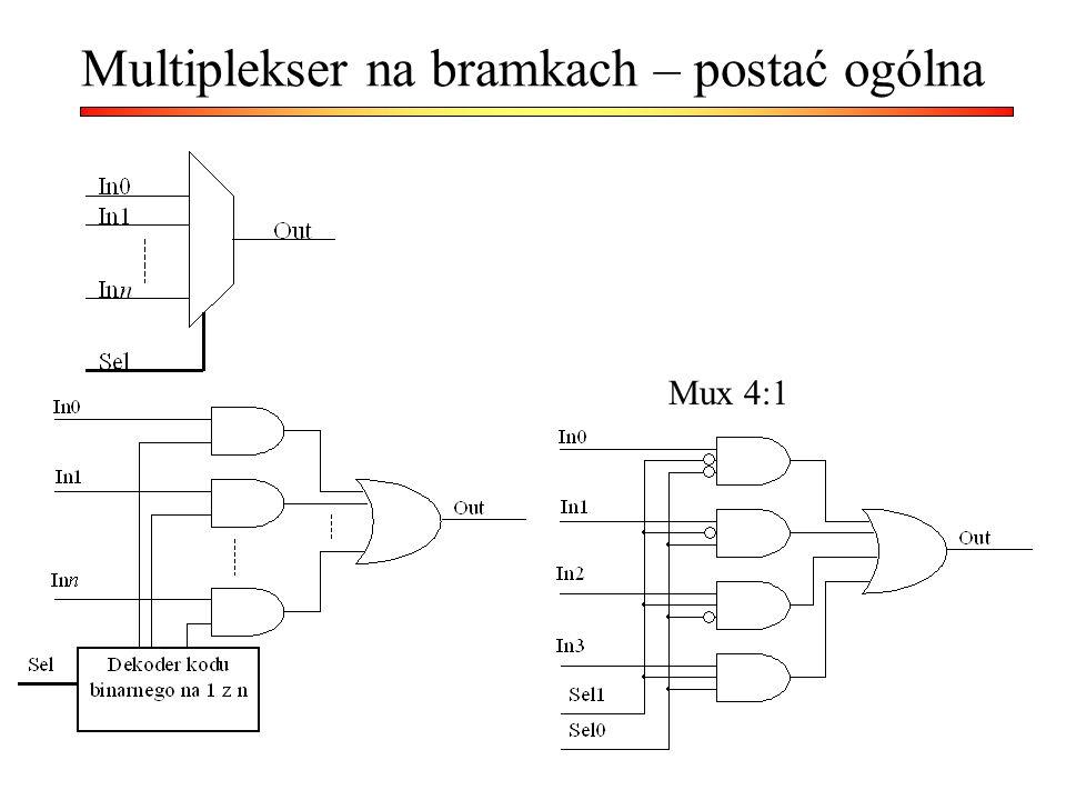 Multiplekser na bramkach – postać ogólna Mux 4:1