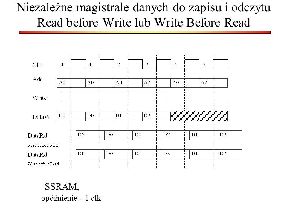 Niezależne magistrale danych do zapisu i odczytu Read before Write lub Write Before Read SSRAM, opóźnienie - 1 clk
