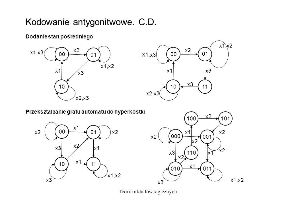Teoria układów logicznych Kodowanie antygonitwowe. C.D. 01 x2 x1,x2 x3 10 00 X1,x3 x1 x2,x3 11 01 x2 x1,x2 x3 10 00 x1,x3 x1 x2,x3 x3 01 x1 x2 x1 10 0
