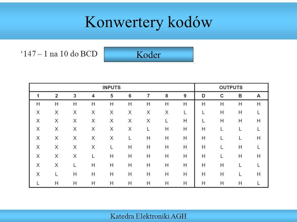 Konwertery kodów Katedra Elektroniki AGH Koder 147 – 1 na 10 do BCD