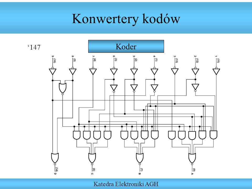 Konwertery kodów Katedra Elektroniki AGH Koder 147