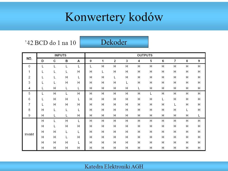 Konwertery kodów Katedra Elektroniki AGH Dekoder 42 BCD do 1 na 10