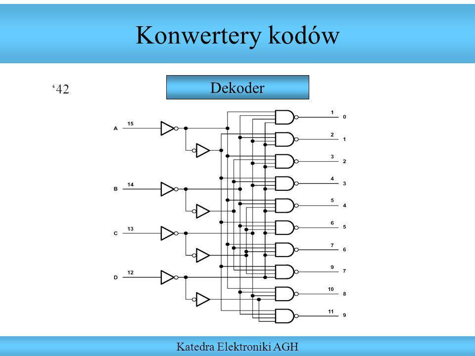 Konwertery kodów Katedra Elektroniki AGH Dekoder 42