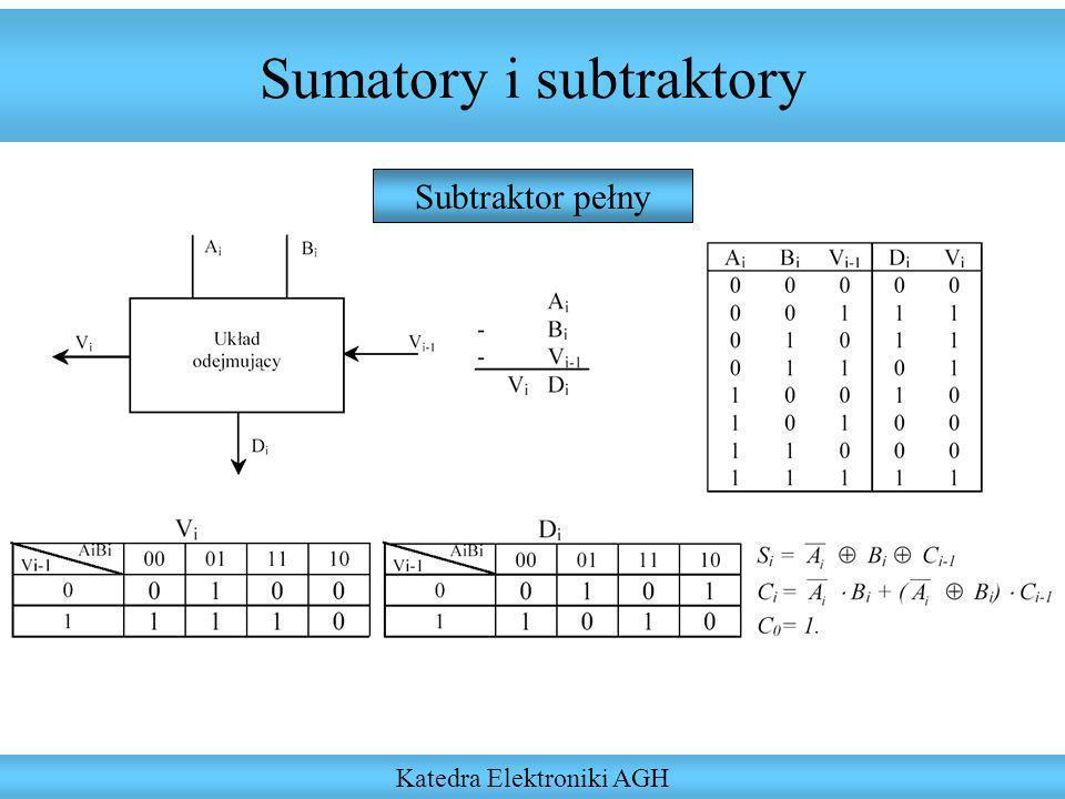 Sumatory i subtraktory Katedra Elektroniki AGH Subtraktor pełny
