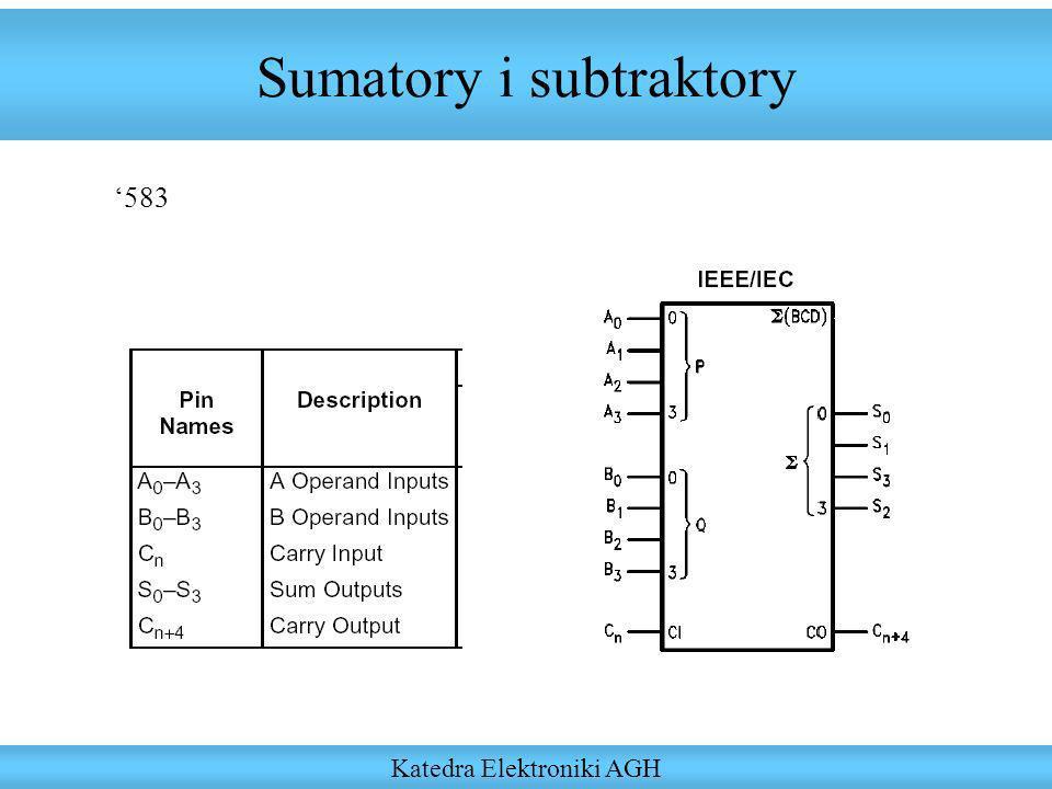 Sumatory i subtraktory Katedra Elektroniki AGH 583