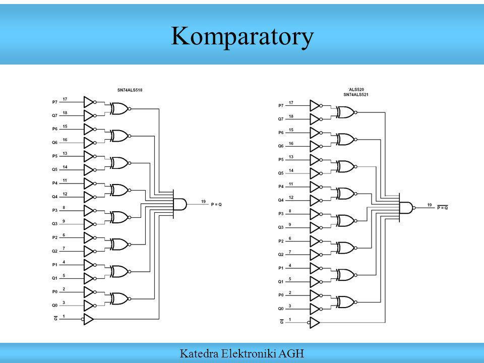 Komparatory Katedra Elektroniki AGH