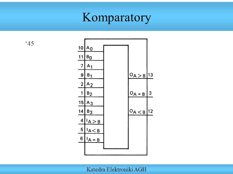 Komparatory Katedra Elektroniki AGH 45