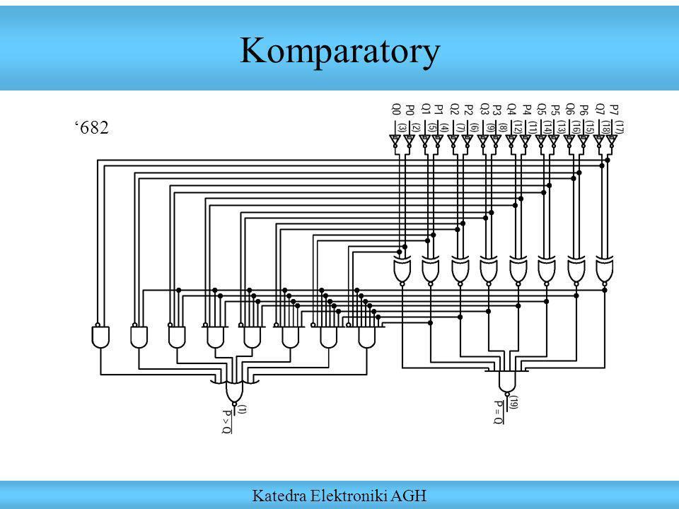 Komparatory Katedra Elektroniki AGH 682