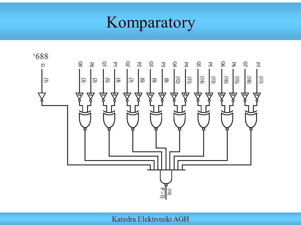 Komparatory Katedra Elektroniki AGH 688