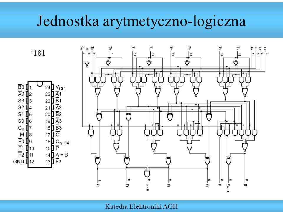 Jednostka arytmetyczno-logiczna Katedra Elektroniki AGH 181
