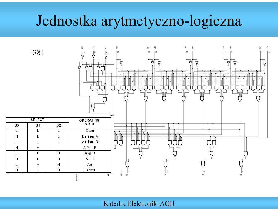 Jednostka arytmetyczno-logiczna Katedra Elektroniki AGH 381