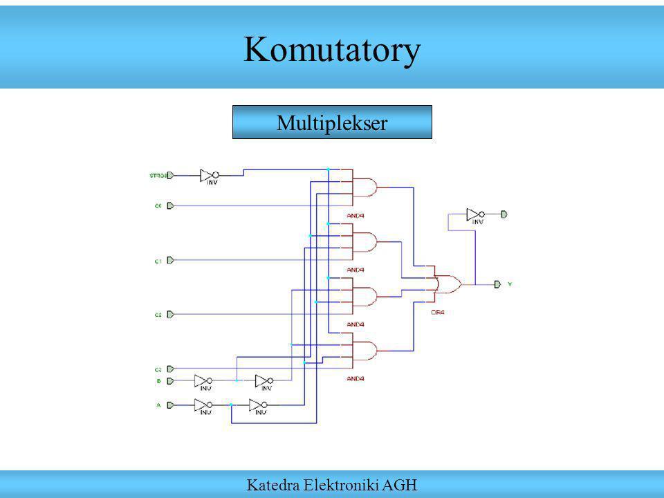 Komutatory Katedra Elektroniki AGH Multiplekser