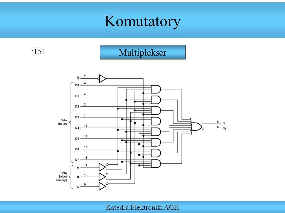 Komutatory Katedra Elektroniki AGH Demultiplekser 138