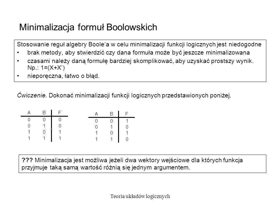 Teoria układów logicznych Minimalizacja formuł Boolowskich Stosowanie reguł algebry Boolea w celu minimalizacji funkcji logicznych jest niedogodne brak metody, aby stwierdzić czy dana formuła może być jeszcze minimalizowana czasami należy daną formułę bardziej skomplikować, aby uzyskać prostszy wynik.
