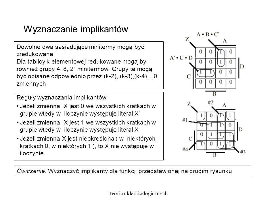 Teoria układów logicznych Wyznaczanie implikantów Dowolne dwa sąsiadujące minitermy mogą być zredukowane.