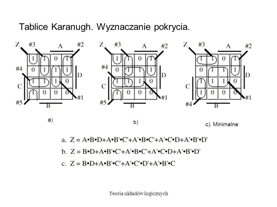 Teoria układów logicznych Tablice Karanugh. Wyznaczanie pokrycia. a) b) c). Minimalne