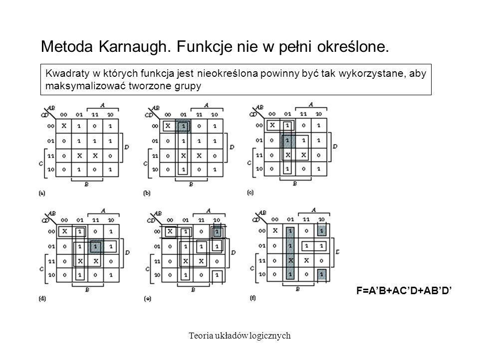 Teoria układów logicznych Metoda Karnaugh.Funkcje nie w pełni określone.