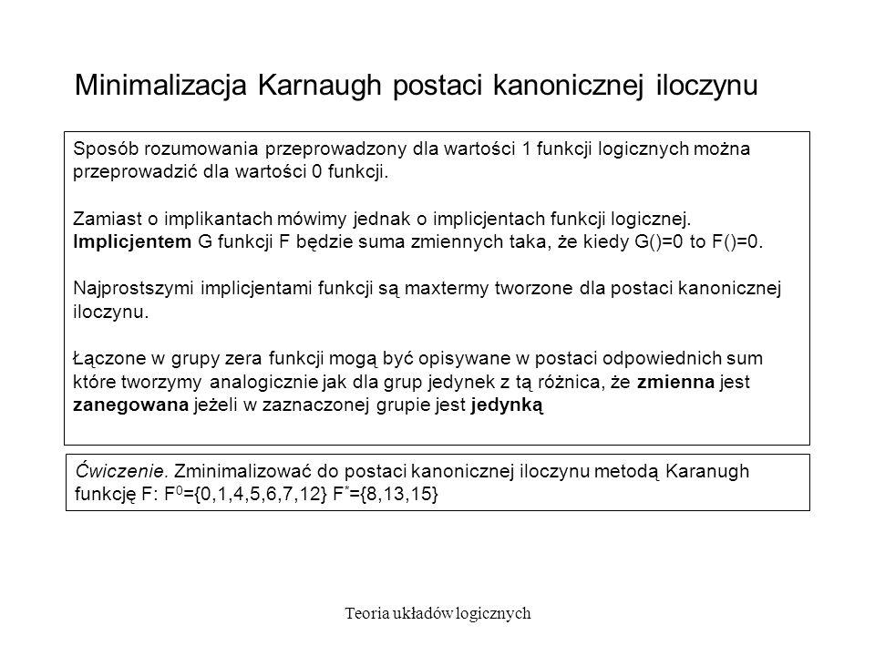 Teoria układów logicznych Minimalizacja Karnaugh postaci kanonicznej iloczynu Sposób rozumowania przeprowadzony dla wartości 1 funkcji logicznych można przeprowadzić dla wartości 0 funkcji.