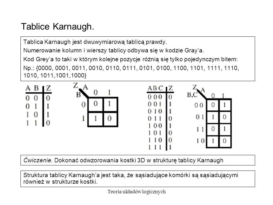 Teoria układów logicznych Tablice Karnaugh.Tablica Karnaugh jest dwuwymiarową tablicą prawdy.