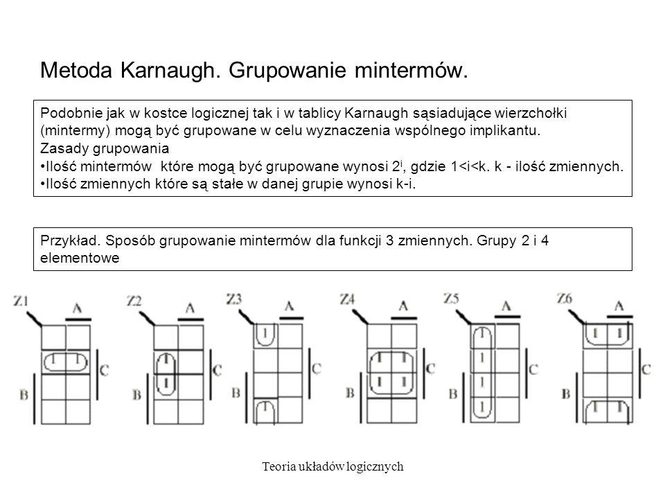 Teoria układów logicznych Metoda Karnaugh.Grupowanie mintermów.