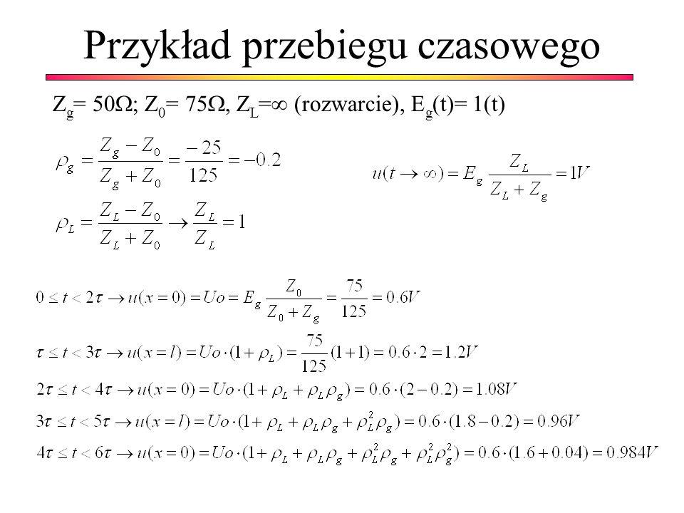 Przykład przebiegu czasowego Z g = 50 ; Z 0 = 75, Z L = (rozwarcie), E g (t)= 1(t)