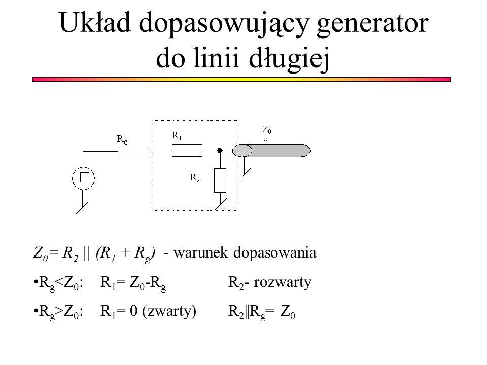 Układ dopasowujący generator do linii długiej Z 0 = R 2 || (R 1 + R g ) - warunek dopasowania R g <Z 0 : R 1 = Z 0 -R g R 2 - rozwarty R g >Z 0 : R 1