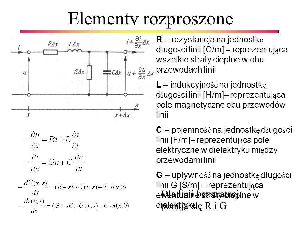 Elementy rozproszone Dla linii bezstratnej pomija się R i G R – rezystancja na jednostk ę d ł ugo ś ci linii [Ω/m] – reprezentuj ą ca wszelkie straty