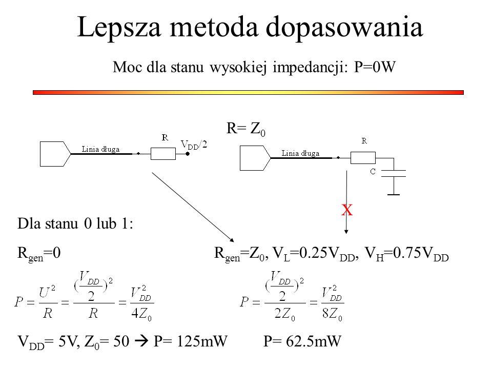 Lepsza metoda dopasowania Moc dla stanu wysokiej impedancji: P=0W Dla stanu 0 lub 1: R gen =0R gen =Z 0, V L =0.25V DD, V H =0.75V DD V DD = 5V, Z 0 =