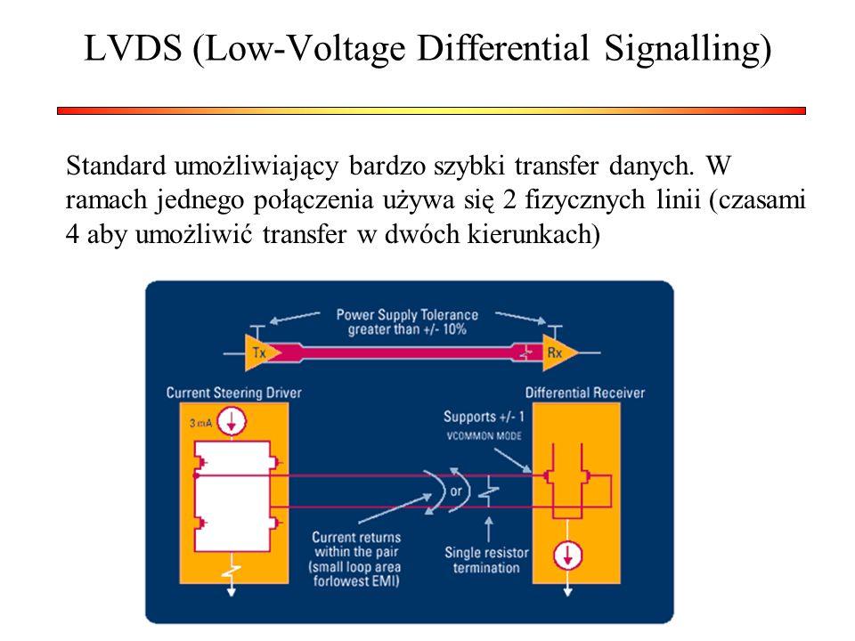 LVDS (Low-Voltage Differential Signalling) Standard umożliwiający bardzo szybki transfer danych. W ramach jednego połączenia używa się 2 fizycznych li