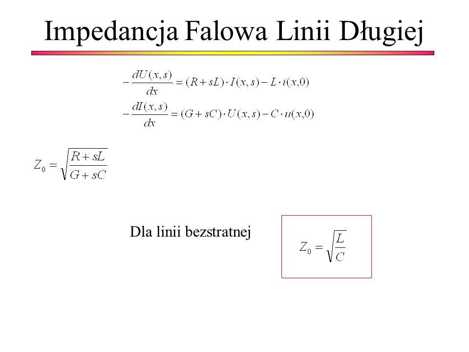 Impedancja Falowa Linii Długiej Dla linii bezstratnej