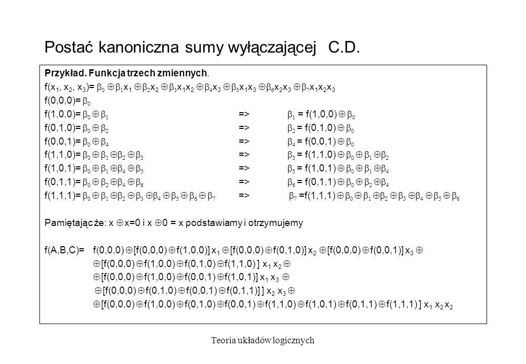 Teoria układów logicznych Postać kanoniczna sumy wyłączającej C.D. Przykład. Funkcja trzech zmiennych. f(x 1, x 2, x 3 )= x 1 x 2 x 1 x 2 x 3 x 1 x 3
