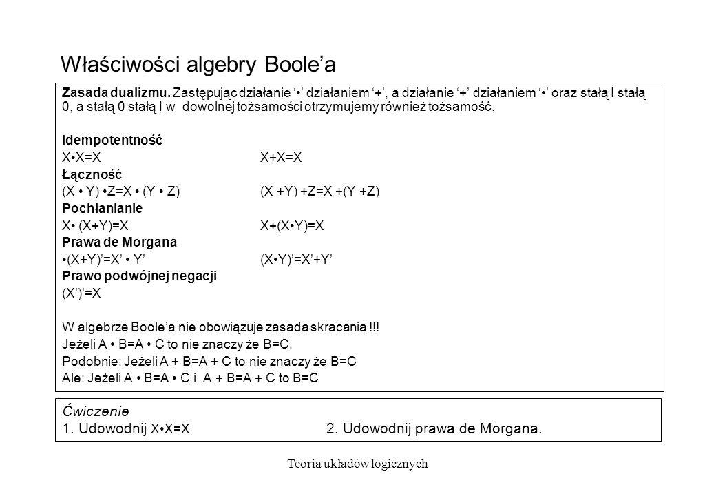 Teoria układów logicznych Właściwości algebry Boolea Zasada dualizmu. Zastępując działanie działaniem +, a działanie + działaniem oraz stałą I stałą 0