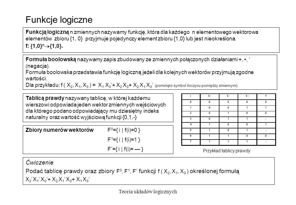Teoria układów logicznych Funkcje logiczne Funkcją logiczną n zmiennych nazywamy funkcję, która dla każdego n elementowego wektorowa elementów zbioru