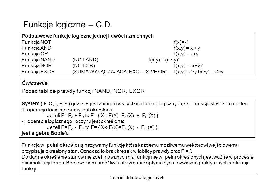 Teoria układów logicznych Funkcje logiczne – C.D.(2) Systemy funkcjonalnie pełne System operatorów nazywamy systemem funkcjonalnie pełnym jeżeli każda funkcja może być przedstawiona za pomocą formuły zbudowanej przy użyciu tych operatorów.