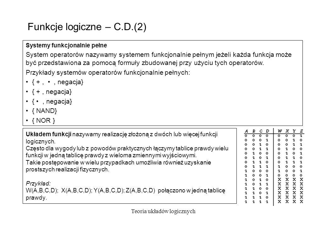 Teoria układów logicznych Funkcje logiczne – C.D.(2) Systemy funkcjonalnie pełne System operatorów nazywamy systemem funkcjonalnie pełnym jeżeli każda