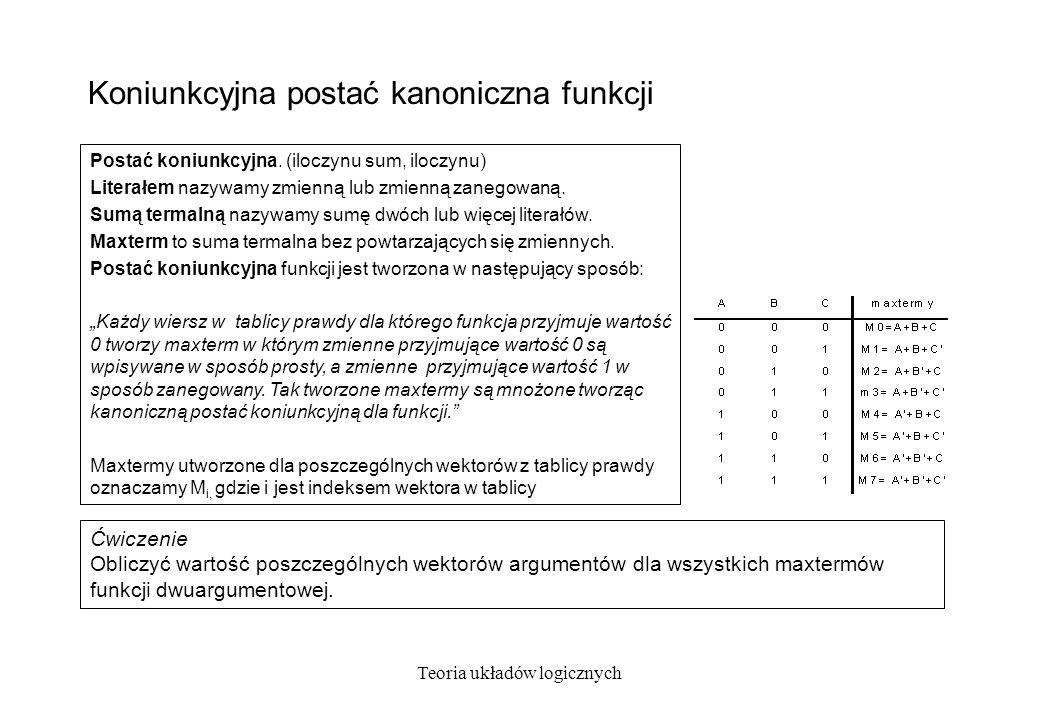 Teoria układów logicznych Postacie kanoniczne funkcji - przykład Postać kanoniczna dysjunkcyjna (sumy)funkcji f.