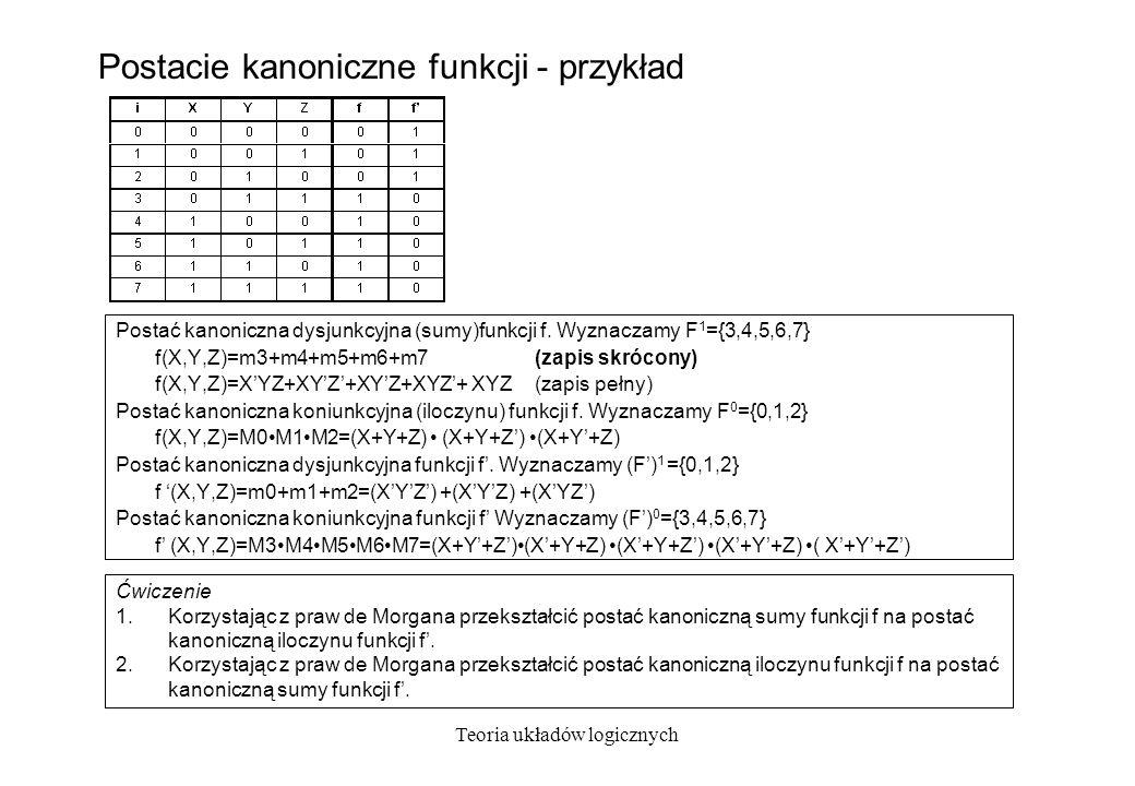 Teoria układów logicznych Postacie kanoniczne funkcji - przykład Postać kanoniczna dysjunkcyjna (sumy)funkcji f. Wyznaczamy F 1 ={3,4,5,6,7} f(X,Y,Z)=