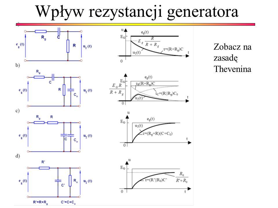 Wpływ rezystancji generatora Zobacz na zasadę Thevenina