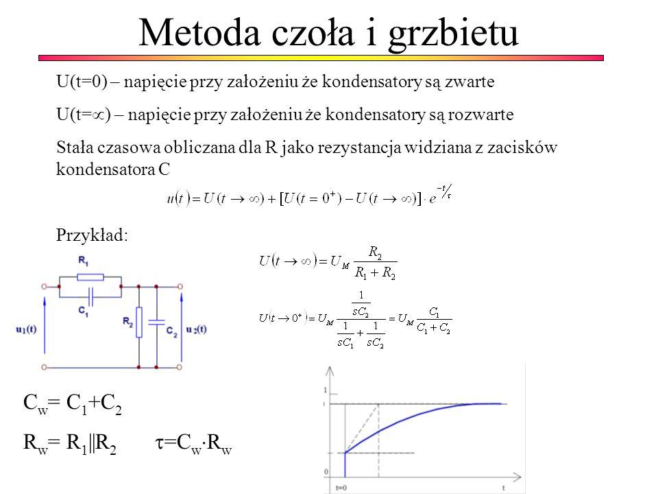 Metoda czoła i grzbietu U(t=0) – napięcie przy założeniu że kondensatory są zwarte U(t= ) – napięcie przy założeniu że kondensatory są rozwarte Stała
