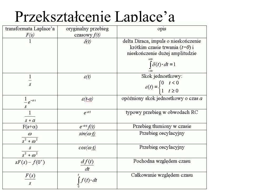 Przekształcenie Laplacea