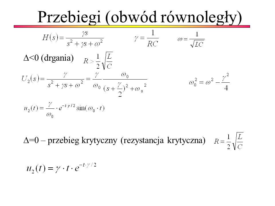 Przebiegi (obwód równoległy) <0 (drgania) =0 – przebieg krytyczny (rezystancja krytyczna)