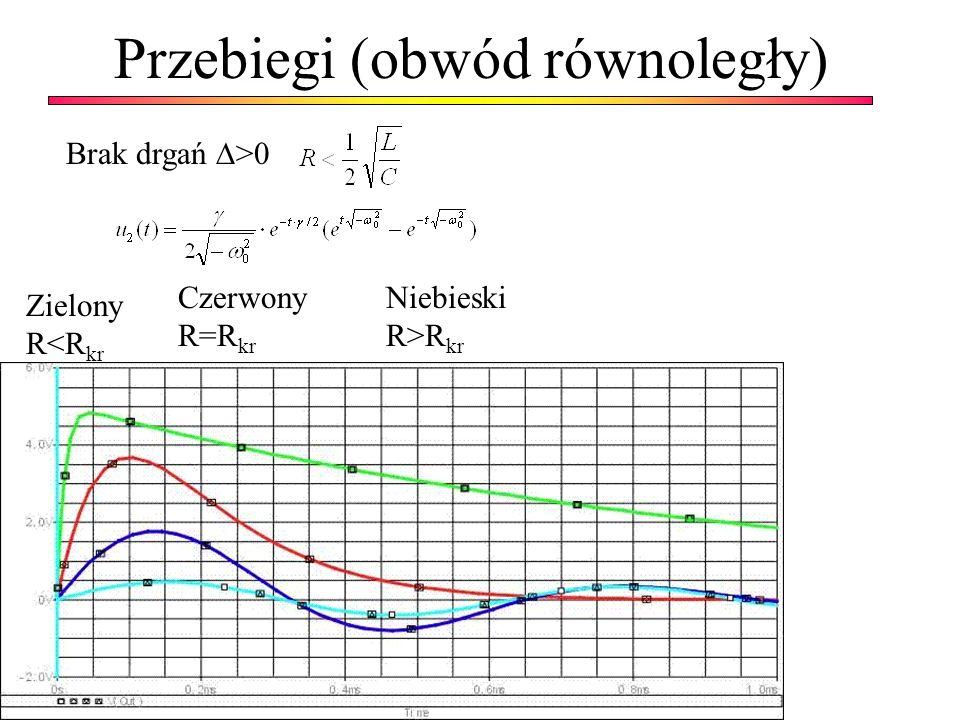 Przebiegi (obwód równoległy) Brak drgań >0 Zielony R<R kr Czerwony R=R kr Niebieski R>R kr
