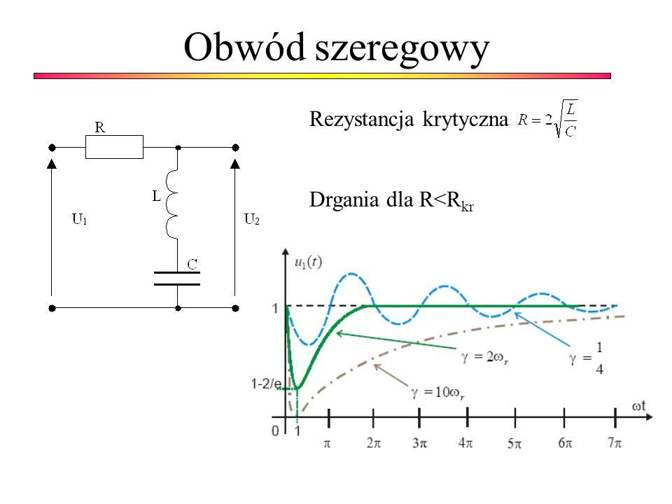 Obwód szeregowy Rezystancja krytyczna Drgania dla R<R kr