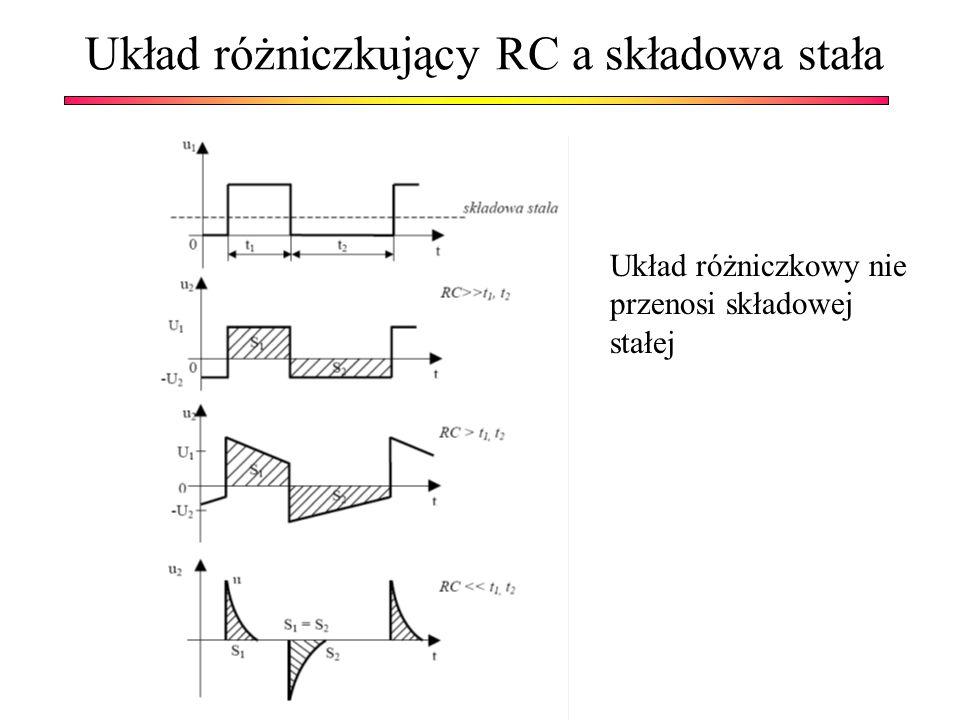 Układ różniczkujący RC a składowa stała Układ różniczkowy nie przenosi składowej stałej