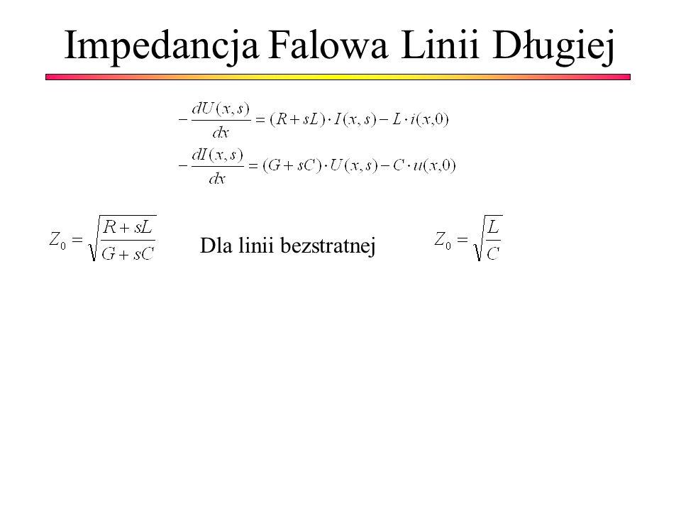 Stała propagacji (współczynnik przenoszenia) Dla linii bez strat - współczynnik tłumienia ( dla linii bez strat wynosi 0) - współczynnik przesunięcia (dla linii bez strat wynosi )